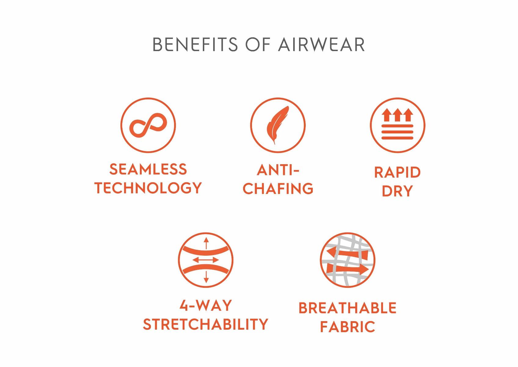 Benefit of Airwear